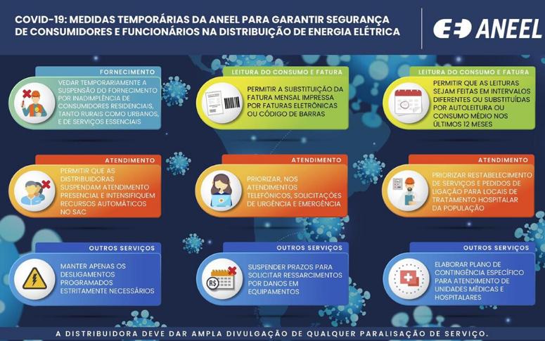 Aneel aprova medidas para garantir segurança na distribuição de energia