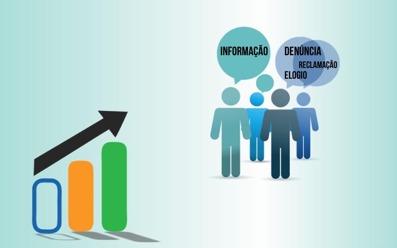 Ouvidoria: Arce registra elevação do atendimento durante período de pandemia